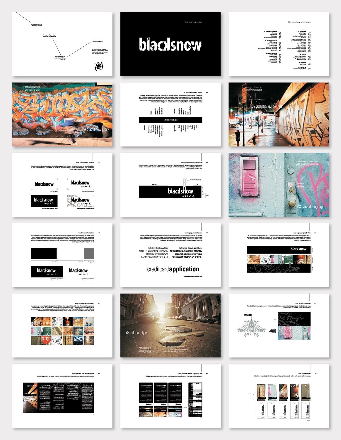 Ci manual ci manual book design array mrs smith ci manuals rh mrssmith fandeluxe Images
